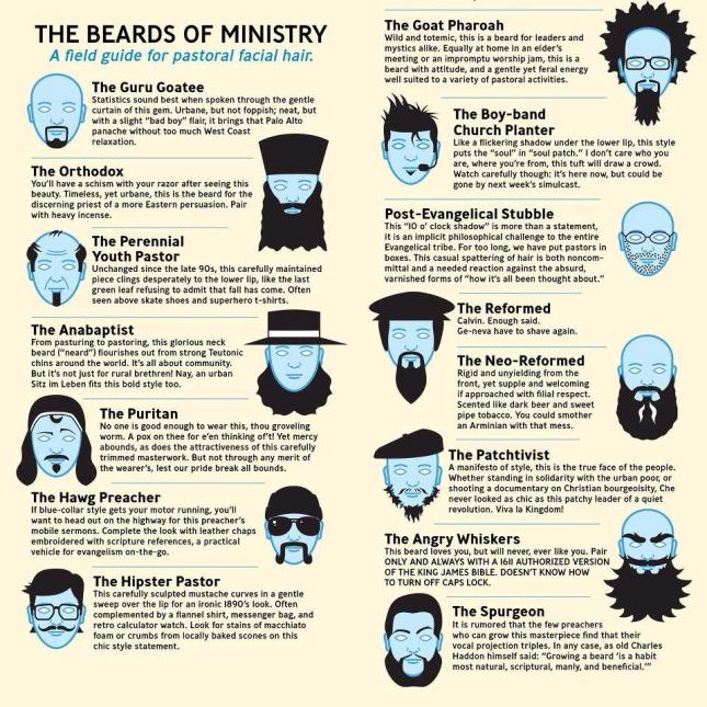 Ministry Beards